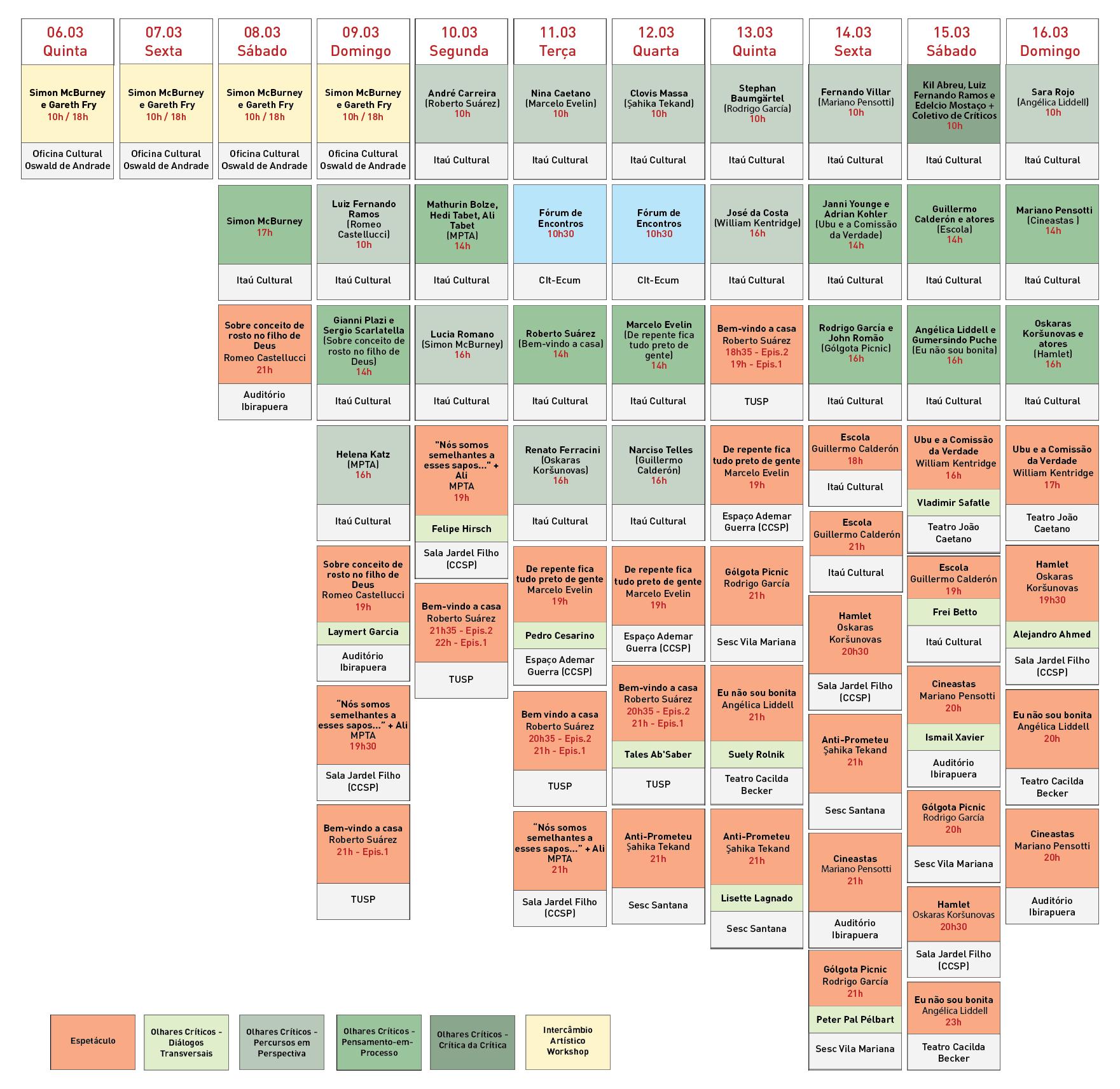 Grade de Programação MITsp