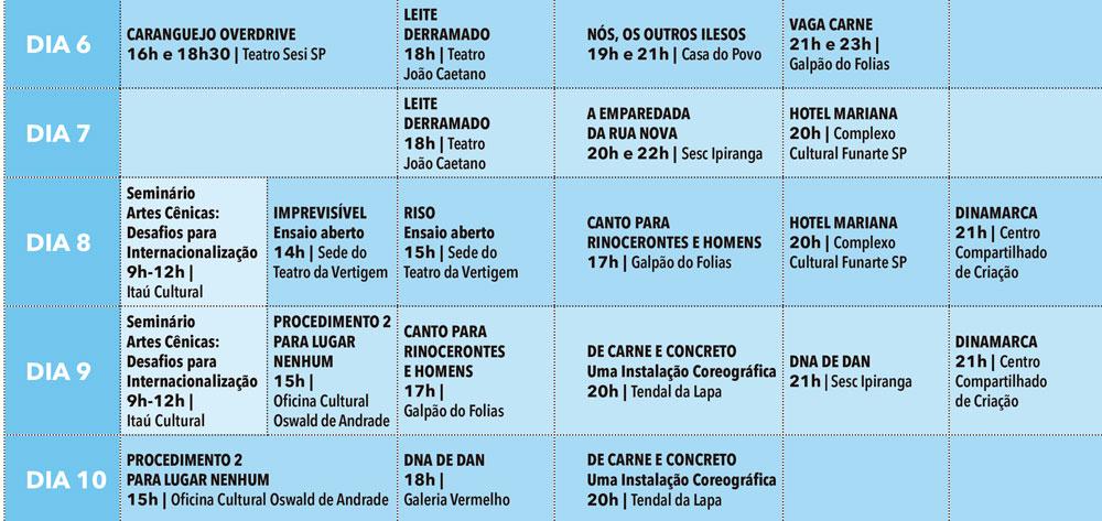 Grade MITbr Plataforma Brasil
